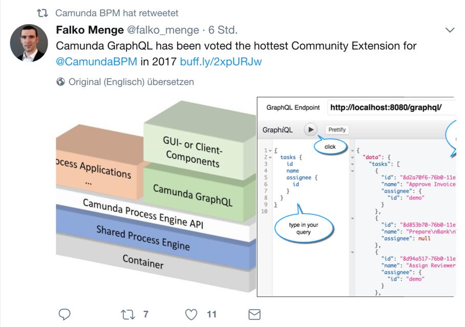 2017 Loydl Camunda Graphql talk - Tweet Falko