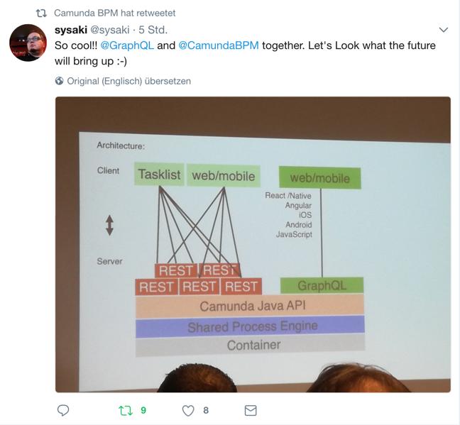 2017 Loydl Camunda Graphql talk - Tweets